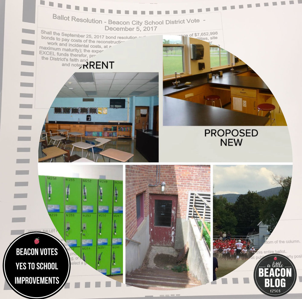beacon-city-school-votes-yes-MAIN.jpg