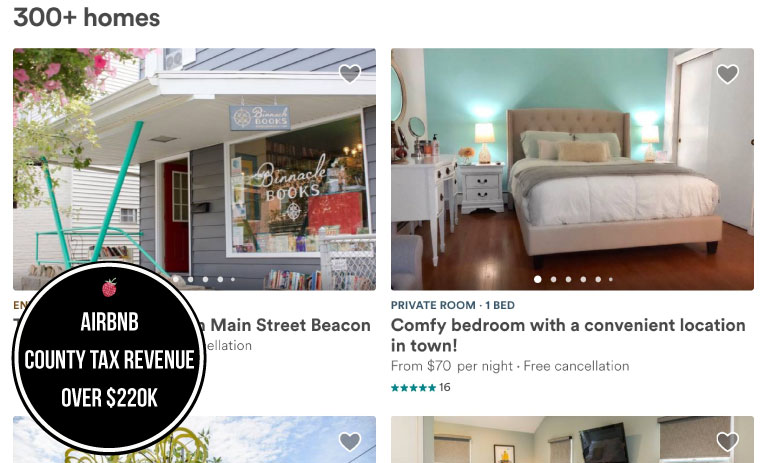 Photo Credit: Screenshot from Airbnb listings, A Little Beacon Blog.
