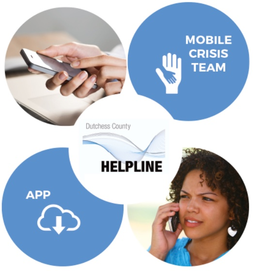 Dutchess County Helpline. Open 24/7 to take your calls, listen, and give you resources.