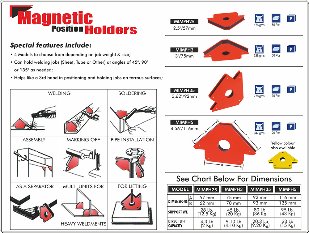 MAGNETIC POSITION HOLDERS.jpg