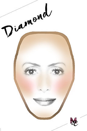 how-to-contour-diamond-face