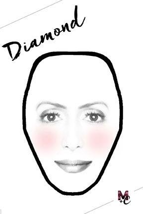 diamond-shape-face