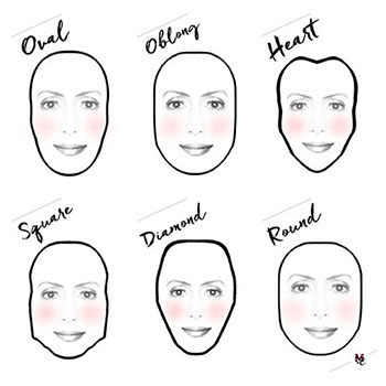 how to change my face shape