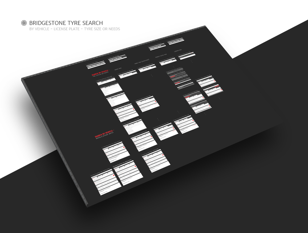 Design Process of the search module for Bridgestone Europe — Sylvia