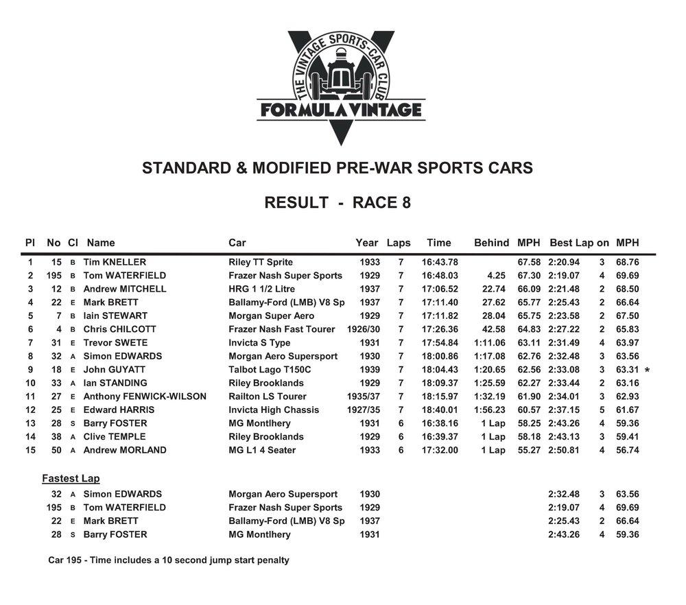 Race 8.jpg