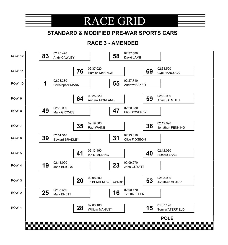 Race 3 Grid.jpg