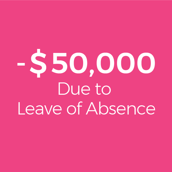leave-of-absence