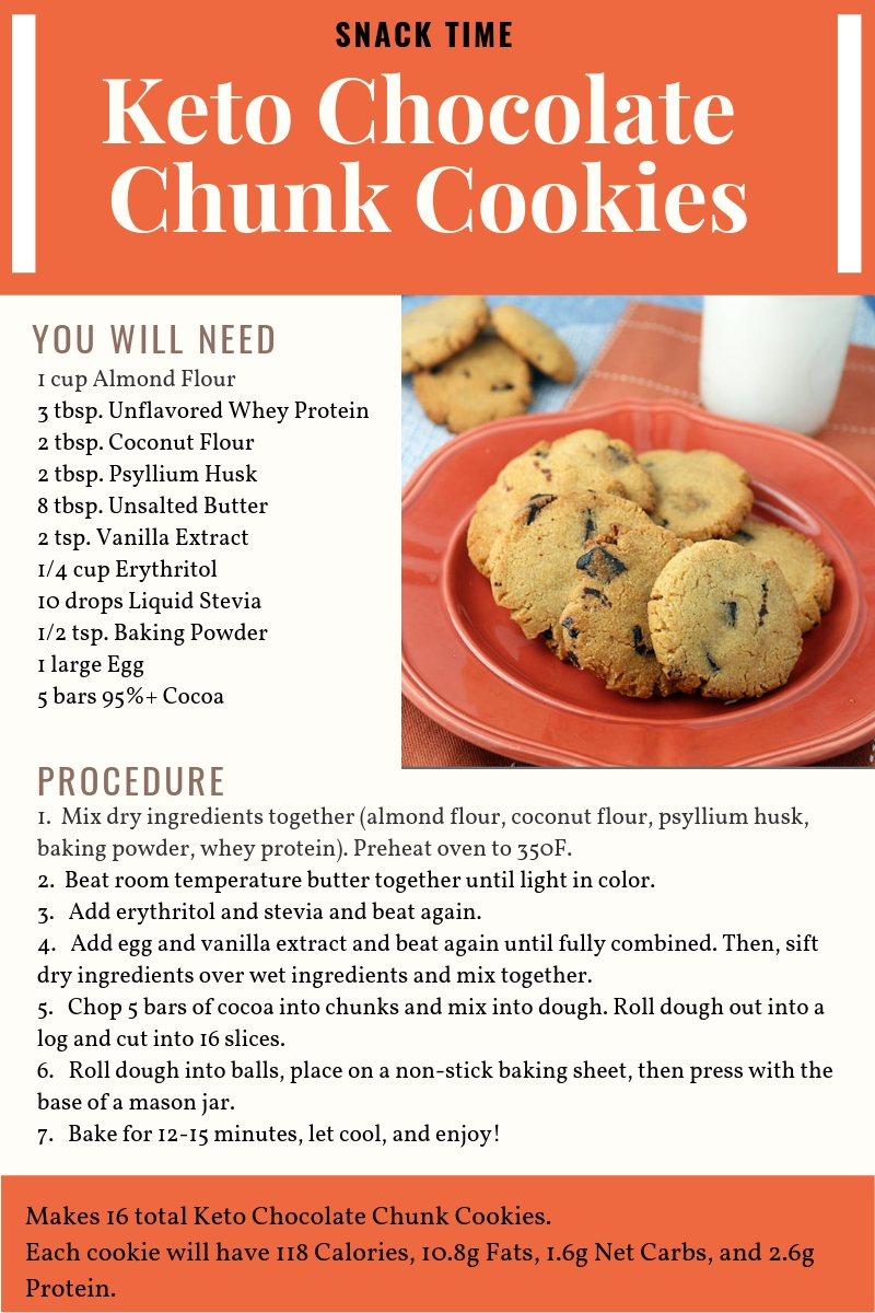 Keto Chocolate Chunk Cookies Recipe Card