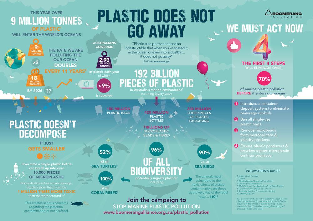 microplastics .jpg
