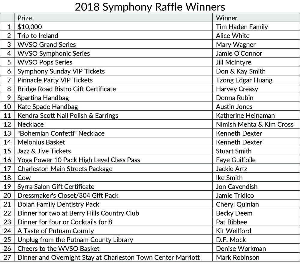 2018 Symphony Raffle Winners.jpg