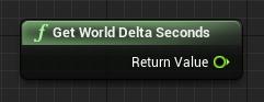 delta seconds