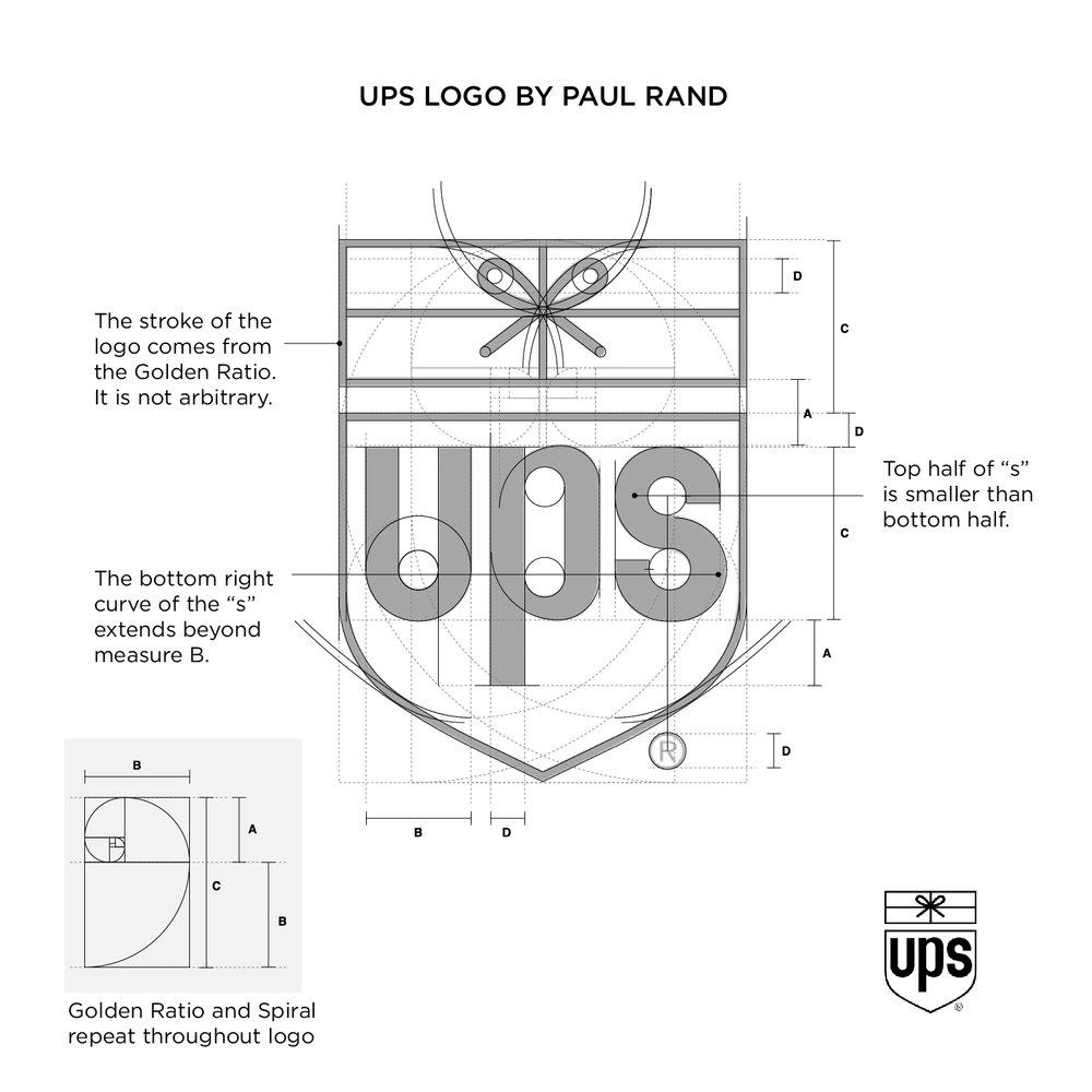 UPS-logo-paul-rand-melinda-livsey-3.jpg