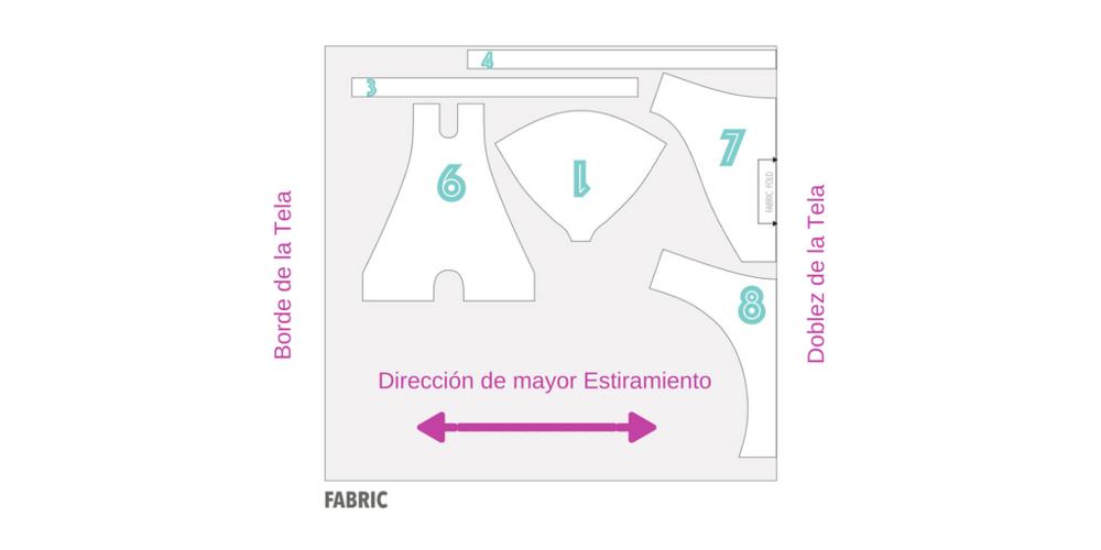 forma correcta de colocar piezas de patrón segun la dirección de la tela