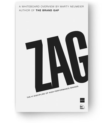 ZAG - The #1 Strategy of High-Performance Brands.jpeg