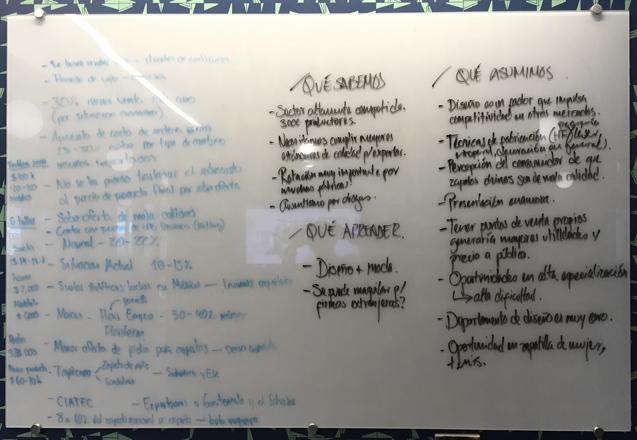 Ver un problema escrito en un pizarrón nos ayuda a entenderlo mejor y planificar soluciones