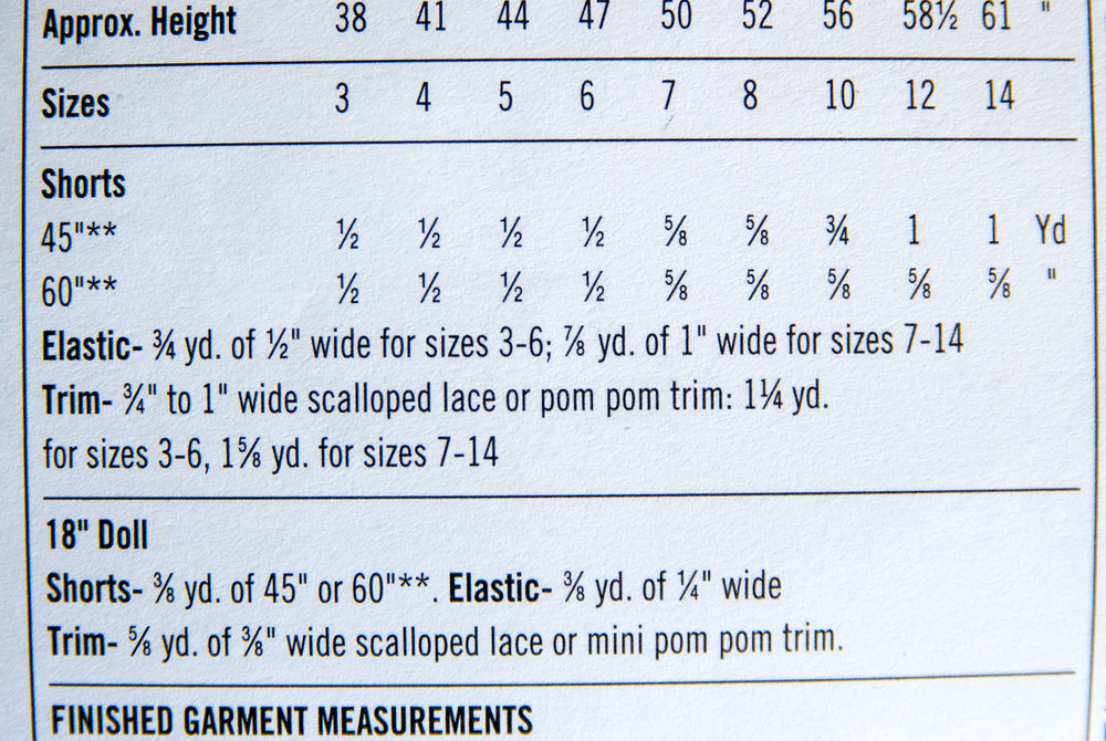 How to read sewing patterns, by pincutsewstudio.com