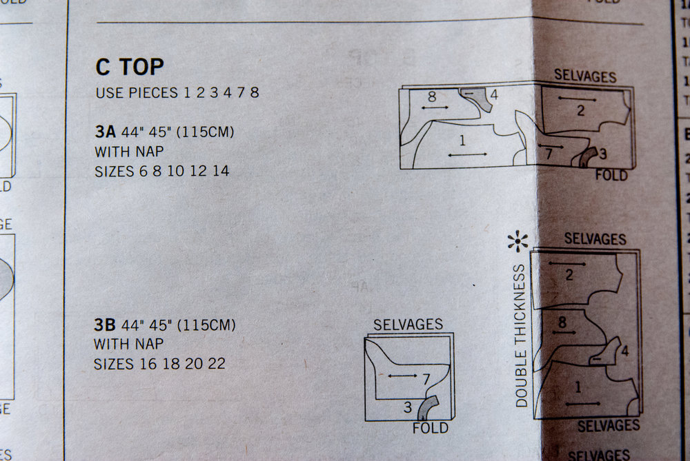 How to read sewing patterns by www.pincutsewstudio.com