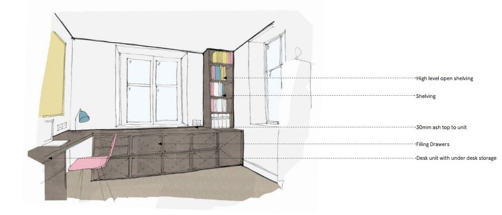 3D Sketch of proposed joinery and materials