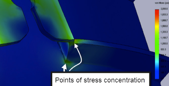 Figure 1.  The FEA analysis shows the stress concentration in the current design.