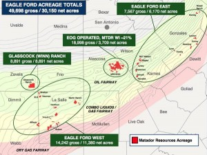 Matador Resources Eagle Ford Shale Map