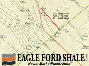 EOG Eagle Ford Oil Well Record Production