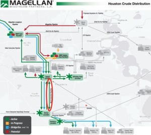 Magellan Midstream Buys West Columbia Pipeline From Shell Eagle - Houston terminal map