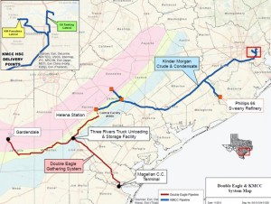 Kinder Morgan's KMCC and Double Eagle System Map