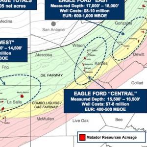 Matador Eagle Ford Acreage