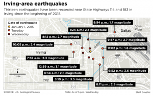 Texas Earthquakes