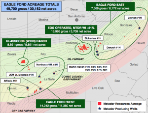 Matador Eagle Ford Shale Map