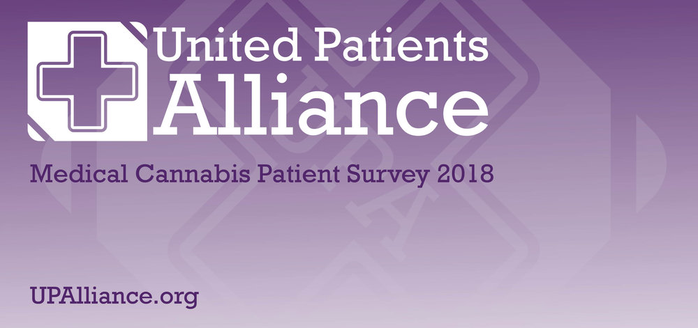 Have you filled in our Medical Cannabis Patient survey yet? Do it now? We need all the evidence we can get.