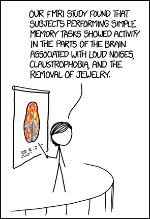 xkcd being accurate as always.