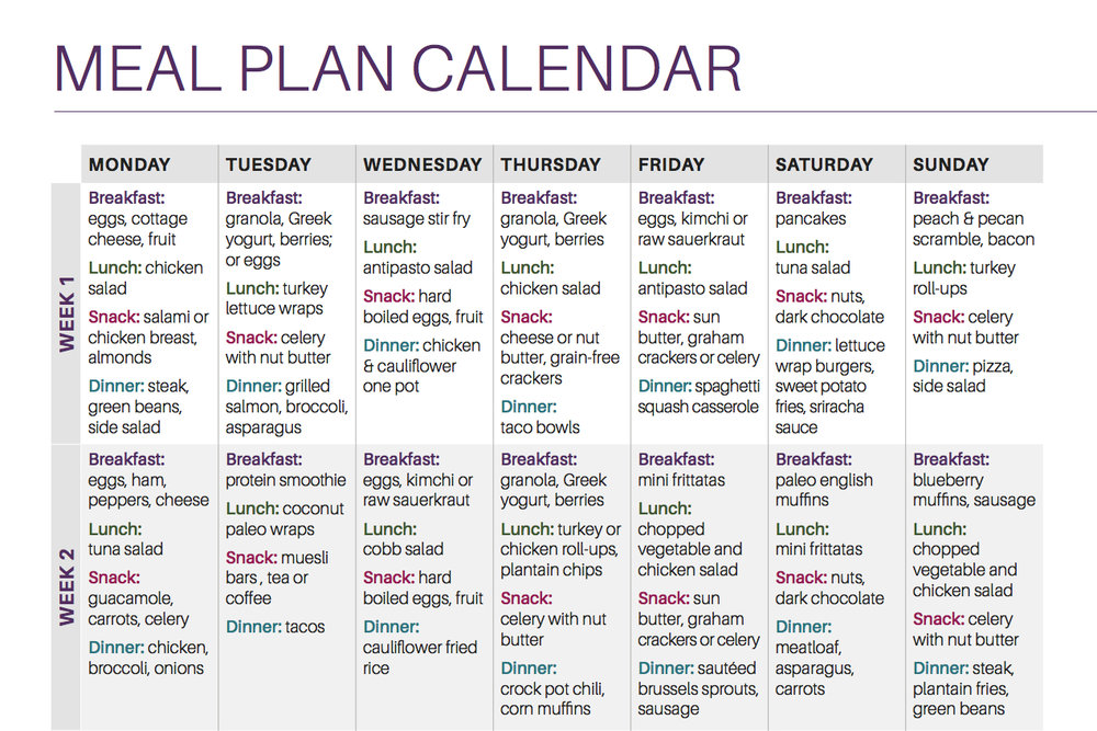 4 Week Meal Plan - The meal plan calendar gives you an overview of the month's menu for Breakfast, Lunch, Dinner and Snacks.