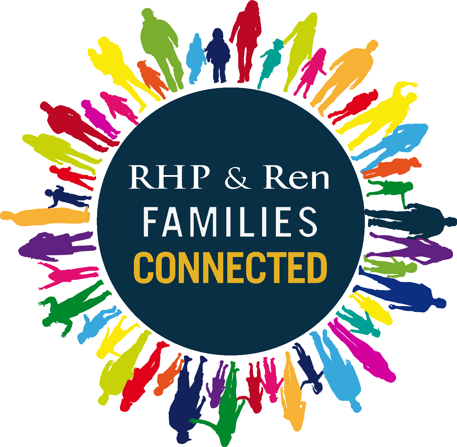 RHP / Ren Families Connected