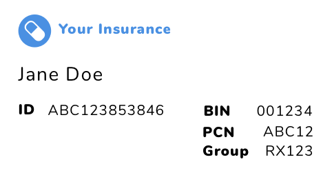 Example prescription insurance card. Note the key fields, each card should contain an ID and BIN. PCN and Group are frequently included on the card, and are needed by the pharmacy for billing purposes.