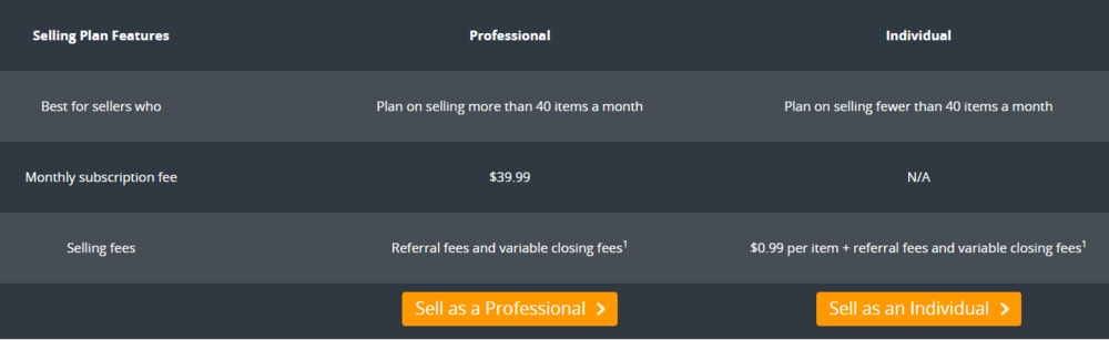 Amazon Professional or Individual Plan.png