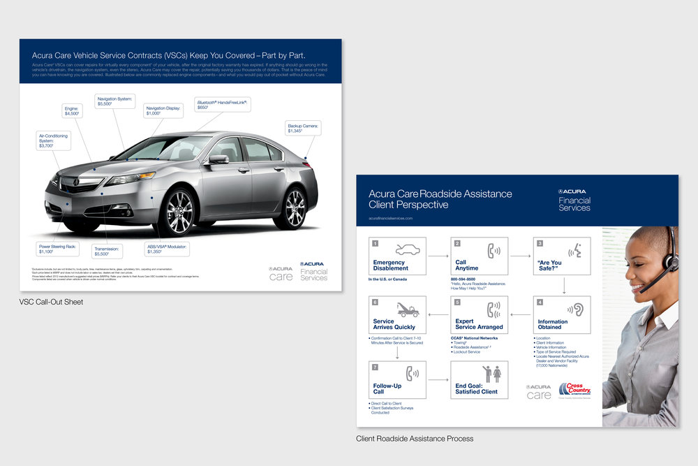 Acura Financial Services Collateral  Alan Podell