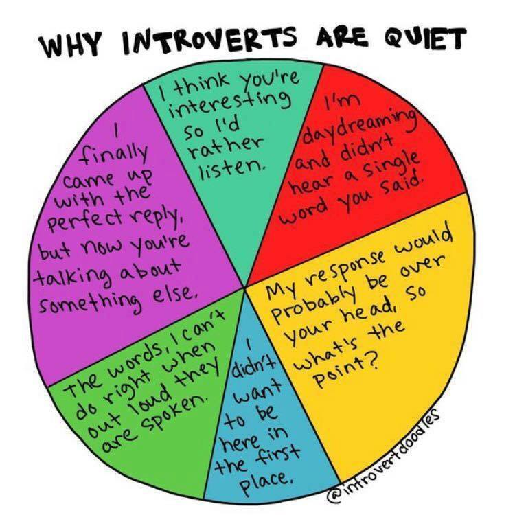 Why introverts are quiet - five ways the church can better serve introverts