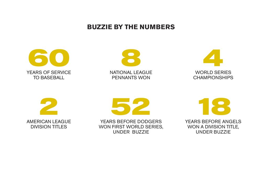 timeline-numbers.jpg