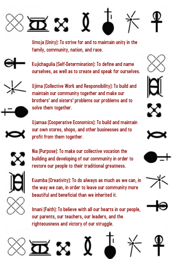 Seven Days of Kwanzaa Poster Template