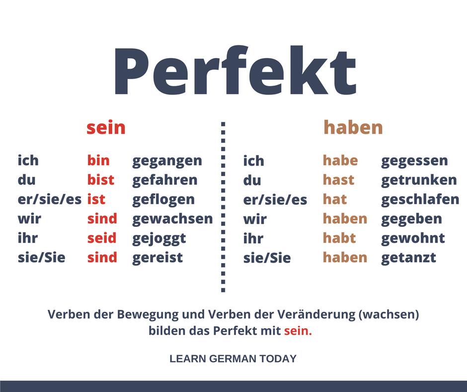 Perfekt_haben und sein.png