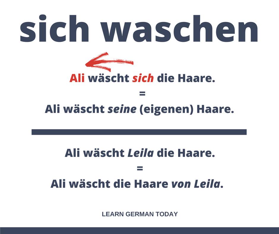 """Reflexive Verben: """"sich waschen"""" versus """"waschen"""""""