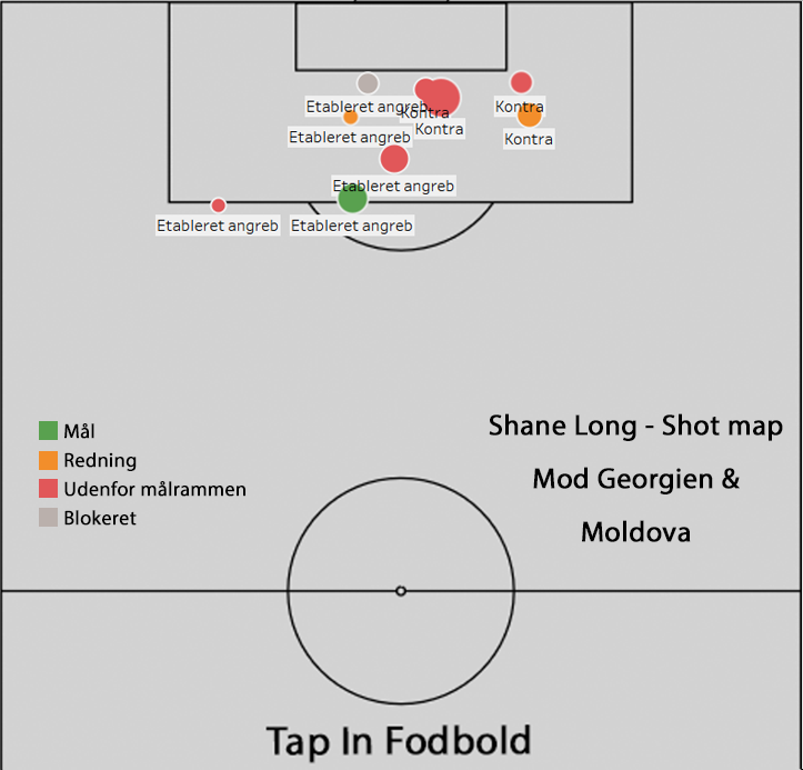 Shane Long shot map mod Georgien og Moldova.png
