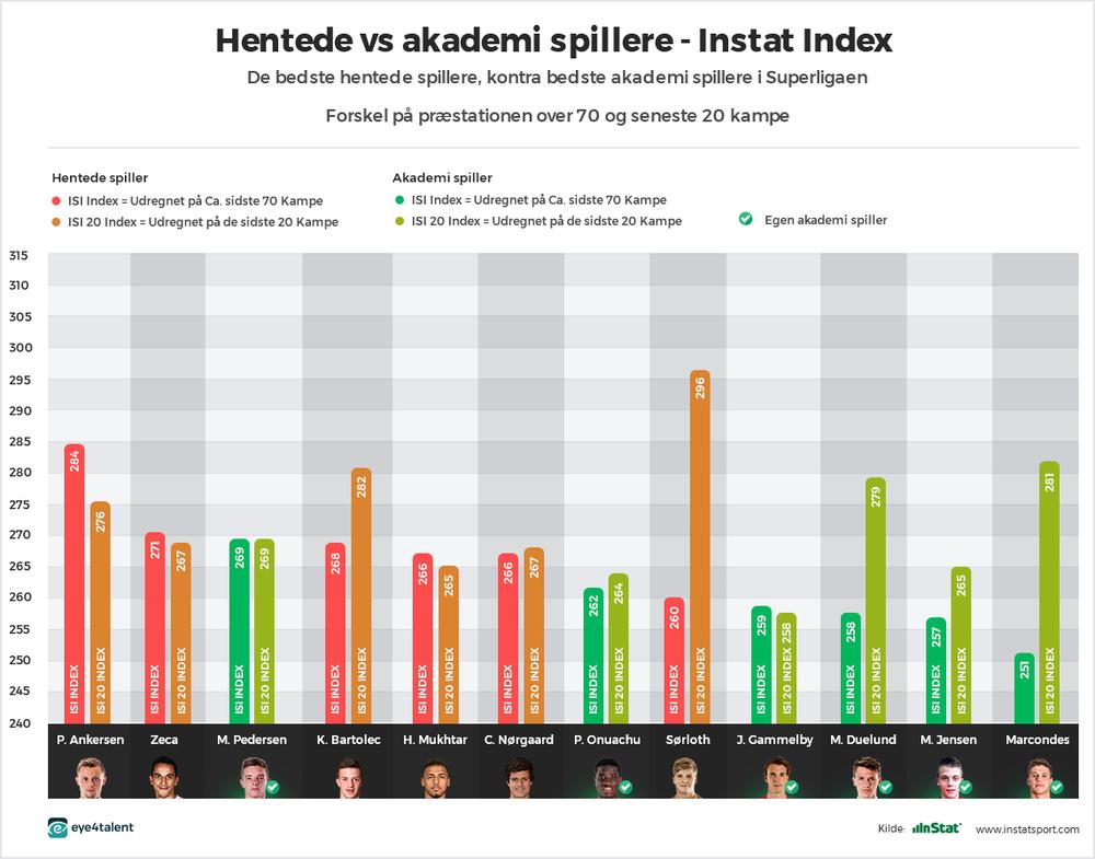Hentede vs Akadami.png