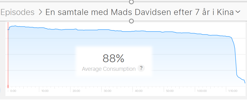 mads 88 procent.PNG