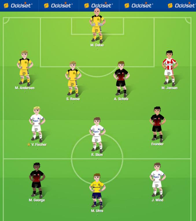 Frederik Ingemanns hold som det tager sig ud 14 dage før Superliga-start.