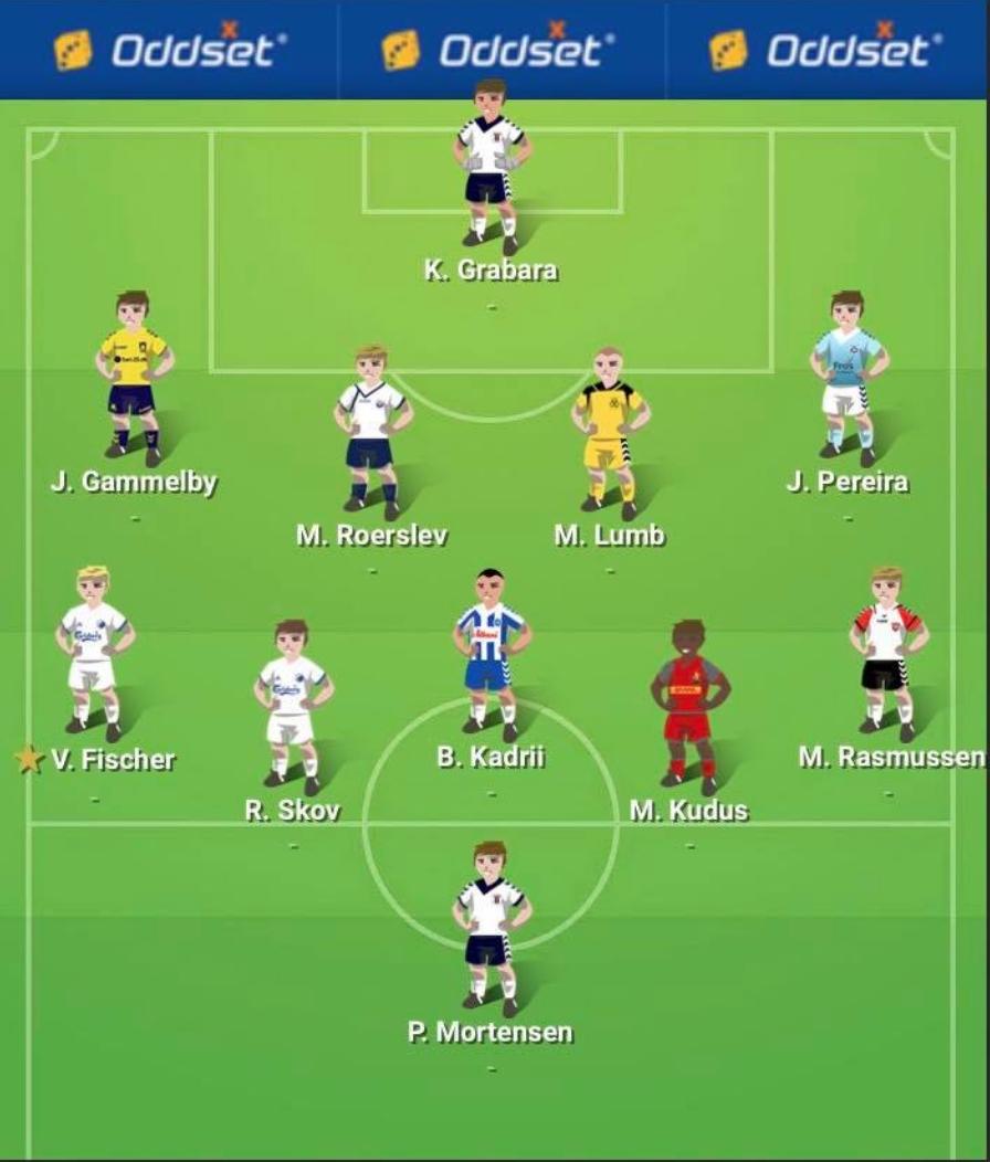 Jonas Hebo Rasmussens hold som det tager sig ud 14 dage før Superliga-start.