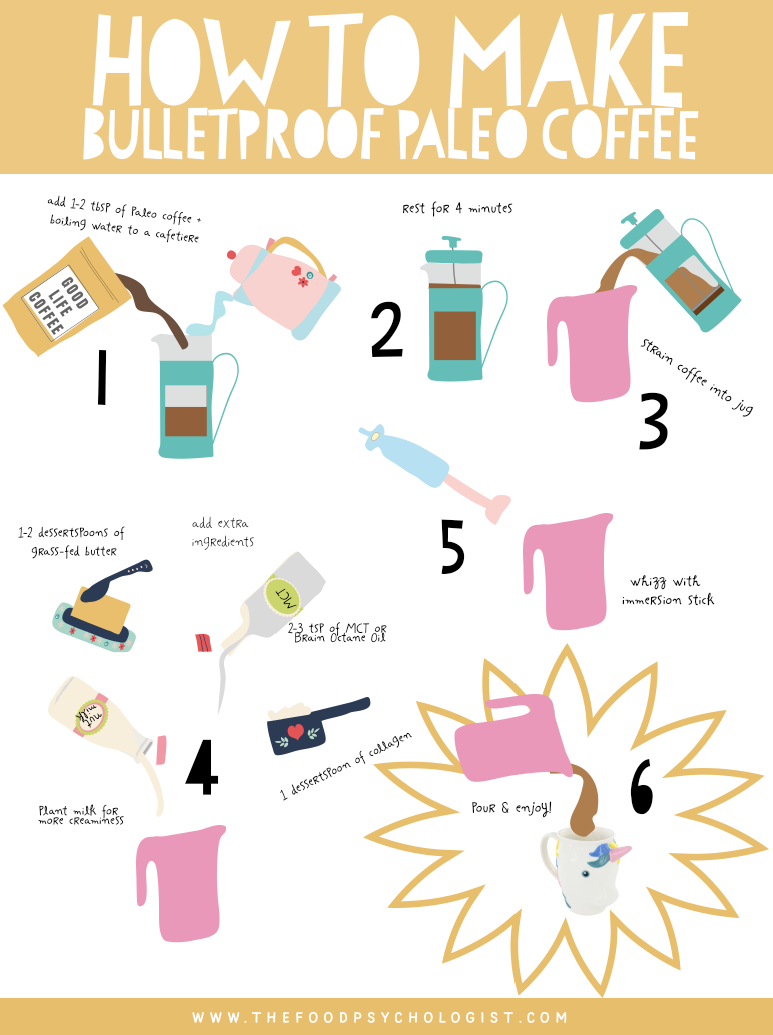Bulletproof-coffee-infographic.png