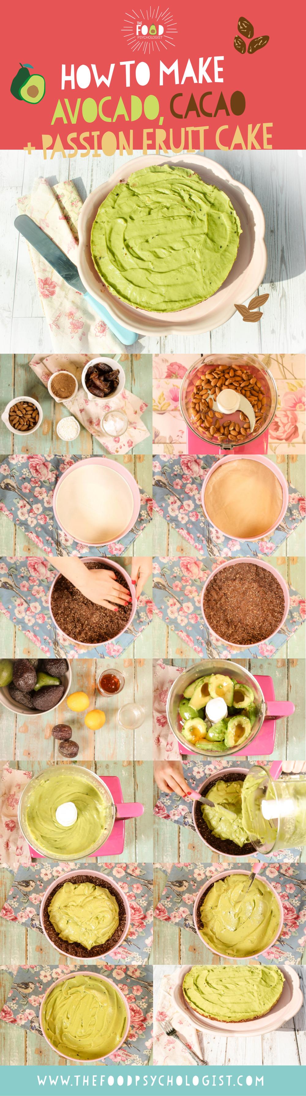 Avocado-Cacao-Cake-Infographic.png