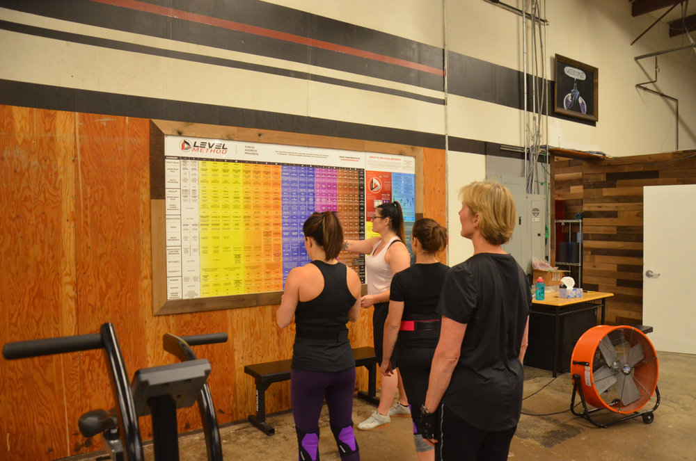 Rachie, Jen, Kelly and Kathy planning out their deadlifts on the map.